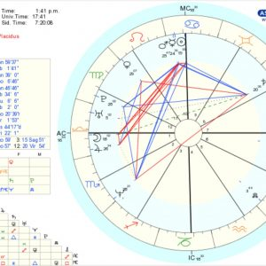 the astrologer's daughter bonnie gillespie astrological chart
