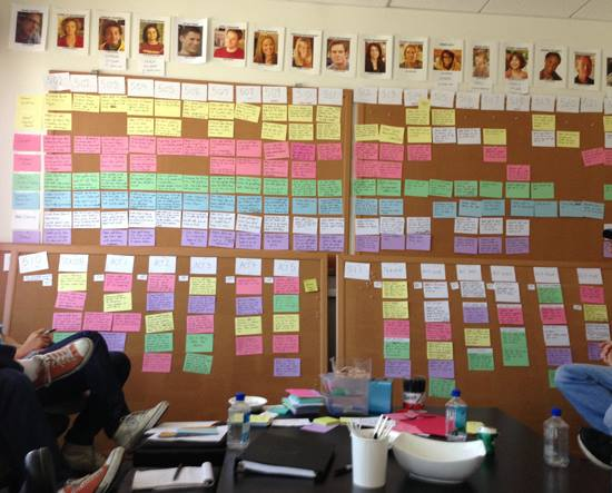 Writers Room Story Board with Actors Headshots
